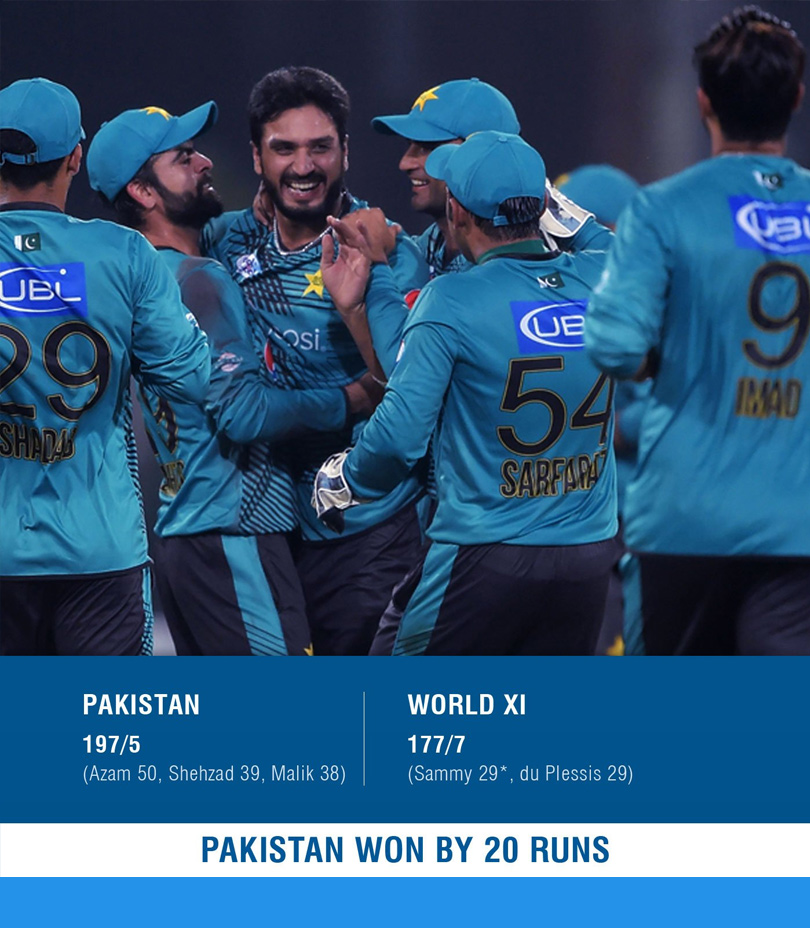 Pakistan Won by 20 Runs