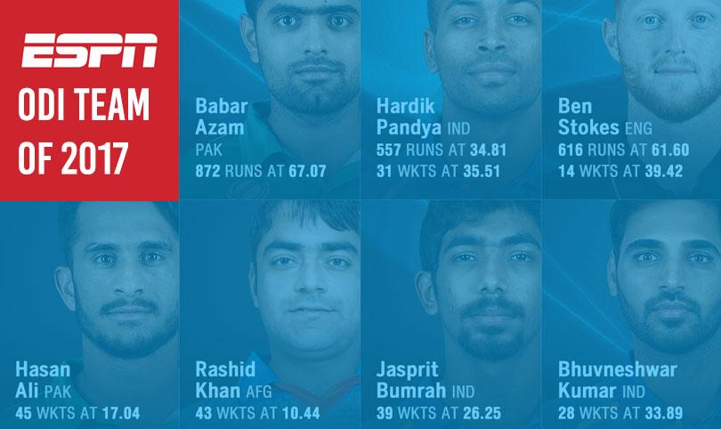 ESPN ODI Team of 2017 Announced